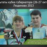 Результаты кубка губернатора (26-27 октября), Людиново 2013